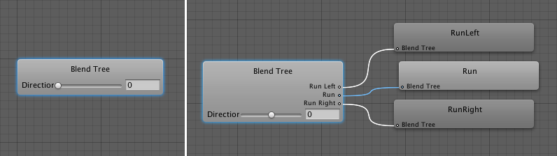 Blend Trees for Smooth Movement Animation - Broke Protocol